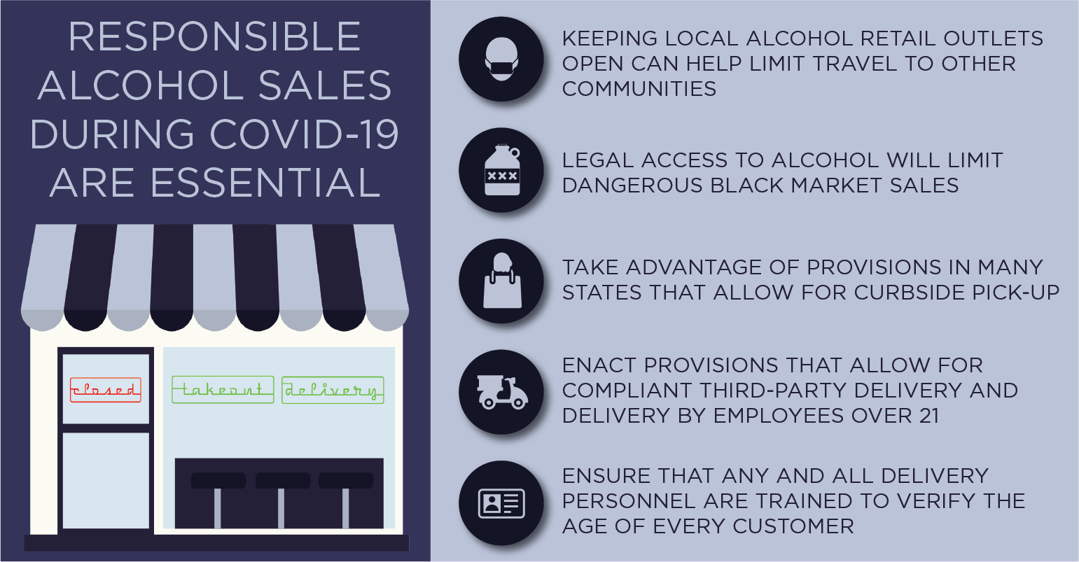 Responsible Alcohol Sales During COVID-19 Are Essential Infographic